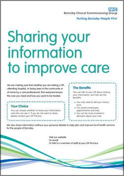 sharing-information-poster